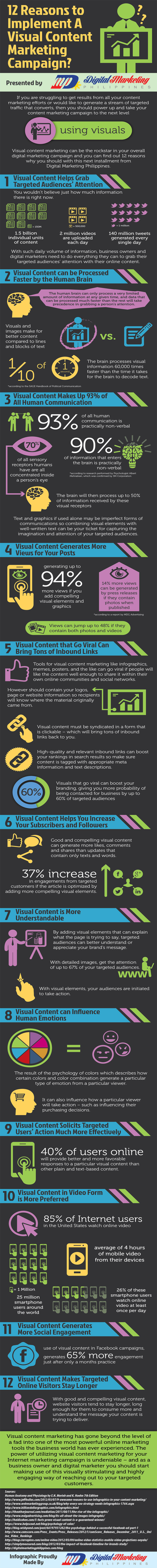 12 Reasons to Use Visual Content [Infographic] | social media-design-marketing-etc... | Scoop.it