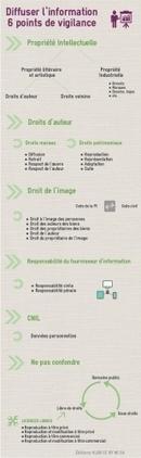 Infographie : diffuser l'information en respectant le droit - Blog des Éditions KLOG | François MAGNAN  Formateur Consultant | Scoop.it