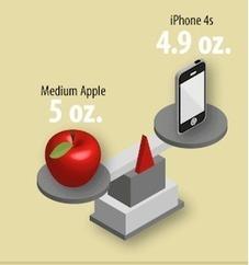 Comparaison étonnante entre Apple et les pommes | Apple World | Scoop.it