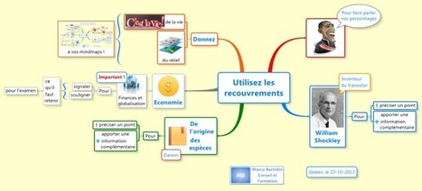 Utilisez les recouvrements Xmind pour donner de la vie a vos mindmaps free mind map download | Revolution in Education | Scoop.it