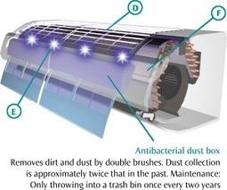 Energy Efficient Heat Pump   Air Conditioning Specialists   Scoop.it