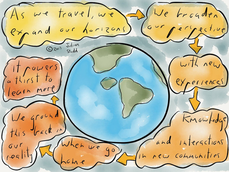 Travelling to learn: reflection and narrative | Disfrutar aprendiendo | Scoop.it