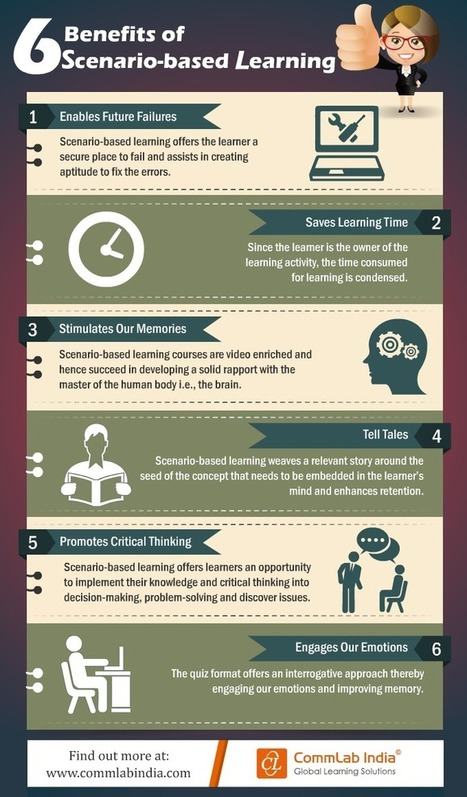 6 Benefits of Scenario Based Learning [Infographic] | Améliorons le elearning | Scoop.it
