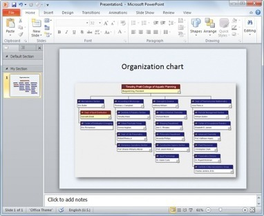 How to create a random org chart to use as a placeholder in your PowerPoint presentations | PowerPoint Presentation | effective presentation | Scoop.it