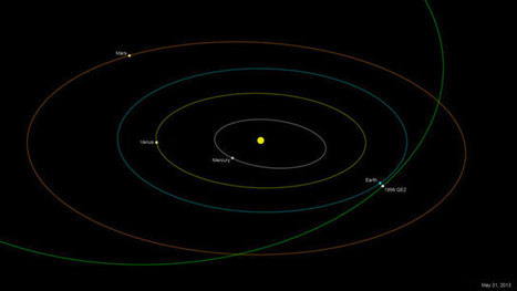 L'Astéroïde 1998 QE2 va frôler notre Terre le 31 mai à 20h59 GMT - GinjFo | Technos | Scoop.it