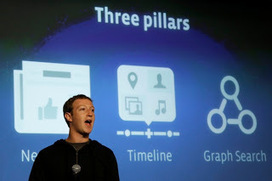 Facebook Launches Graph Search- The Social Data Search Engine - Seo Sandwitch Blog   graph search facebook   Scoop.it