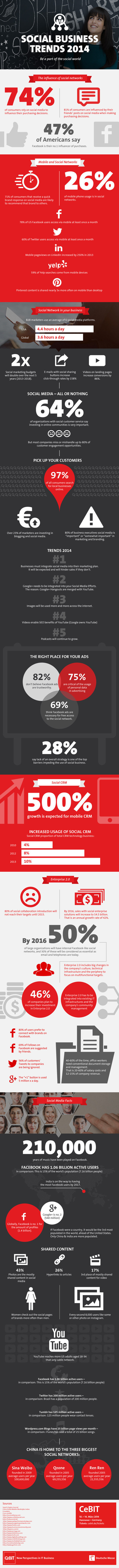 Social Business Trends 2014 [INFOGRAPHIC] | Startup Revolution | Scoop.it