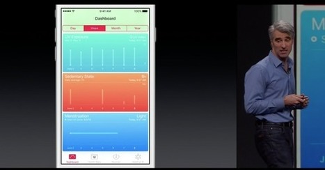 Four new health features Apple is adding to Healthkit - iMedicalApps | Digital Healthcare | Scoop.it