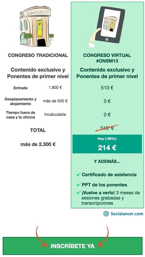 I Congreso Online de Social Media Marketing | Mundo Social Media | Scoop.it
