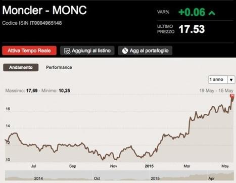 Da Moncler a Barilla: quali sono i veri effetti di una social crisi? | Social Media War | Scoop.it