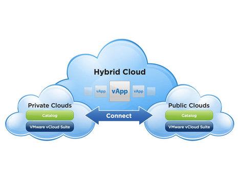 Le modèle cloud hybride s'impose en Europe | Datacenters | Scoop.it
