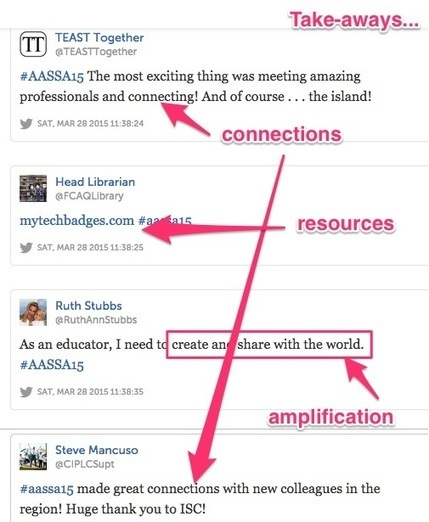 Unpacking a Twitter Conference Feed | Social Media CC | Scoop.it