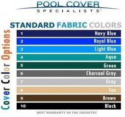 Automatic Pool Covers Rio Rancho NM | bluewaterpoolsnm | Scoop.it