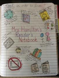 Cafe 1123: Reader's Notebooks | AdLit | Scoop.it