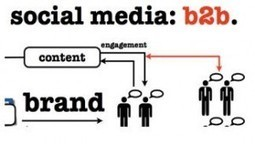 B2B Marketers Can Engage More Customers with Social Media | Customer Experience through Social Media | Scoop.it