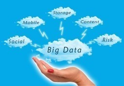 Big Data Is Driving Content Marketing Strategy | B2B Marketing Insider | Digital strategy | Scoop.it