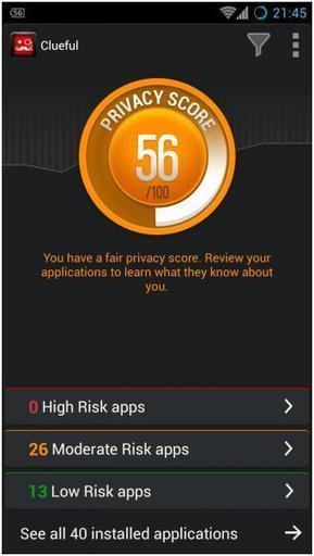 Clueful : Best Android Apps Privacy Analyser | Tips for Android | Scoop.it