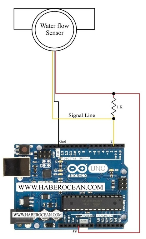 Circuit to Read Data from a Water Flow Sensor using Arduino | Arduino, Netduino, Rasperry Pi! | Scoop.it