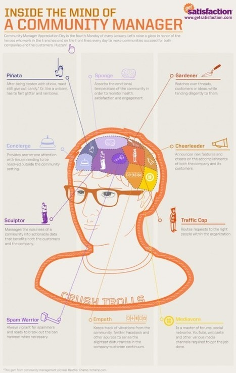 Inside the Mind of a Community Manager | Wiki_Universe | Scoop.it