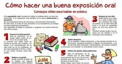 Infografía: Guión para hacer una buena exposición oral | LabTIC - Tecnología y Educación | Scoop.it