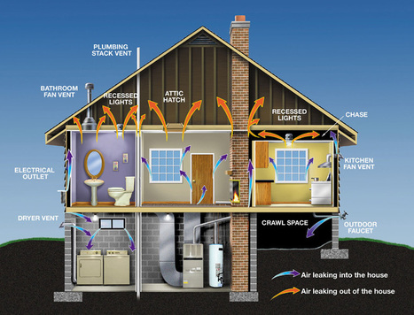 Air Seal Insulation in Pennsylvania | Spray Foam Insulation | Scoop.it