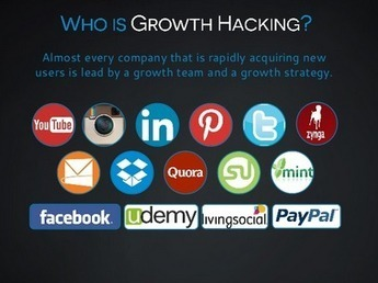 Growth Hacking - 10 Key Checklist | Growth Hack... | Growth Hacking | Scoop.it