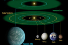 Habitable Zones Around  Alien Suns May Depend on Chemistry | Ciencia-Física | Scoop.it