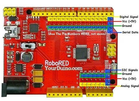 arduino-info - YourDuino-RoboRED - Diff   Raspberry Pi   Scoop.it