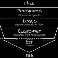 5 táticas para transformar visitantes em clientes reais | Business Business | Scoop.it