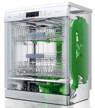 Guide Achat lave-vaisselle - Les tendances - La Boussole | Actualités High Tech & Electroménager | Scoop.it