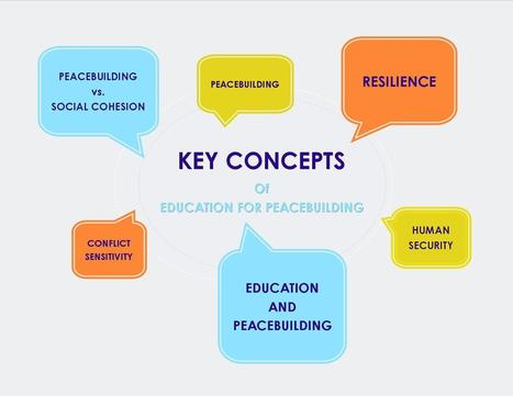 Back to Basics: A Q&A Guide to Key Concepts in Education for Peacebuilding | Educate for Peace | Conflict transformation, peacebuilding and security | Scoop.it