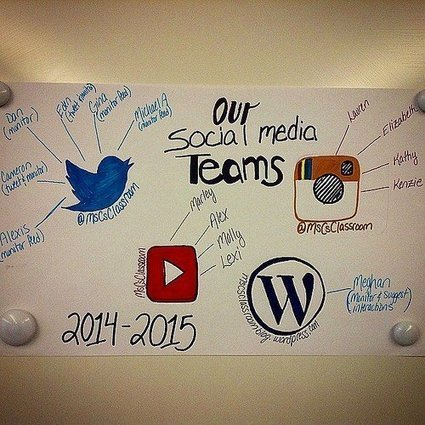 Social Media in the Classroom: 16 Resources for 2015 | TICE & FLE | Scoop.it