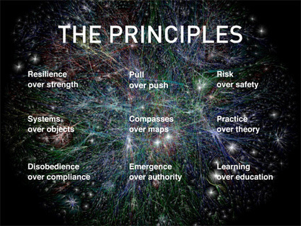 The Principles | MIT Media Lab | Education Tech & Tools | Scoop.it