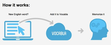Vocabla - Vocabulary App | 21st Century Literacy and Learning | Scoop.it