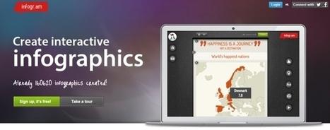 Infogr.am, un nuevo servicio que permite crear infografías de forma rápida y sencilla | Noticias, Recursos y Contenidos sobre Aprendizaje | Scoop.it