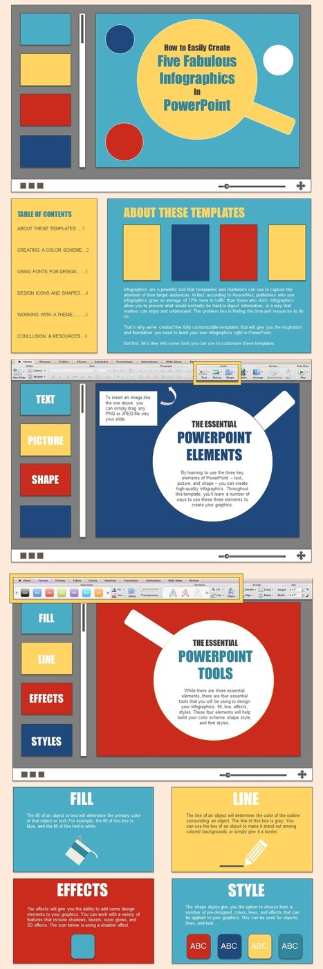 5 Infographics to Teach You How to Easily Make Infographics in PowerPoint [+ TEMPLATES] | Teaching with CALL | Scoop.it