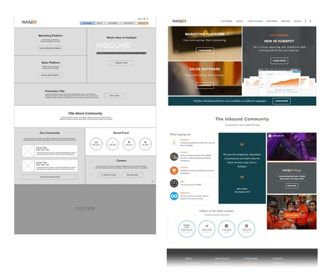 UX Case Study: How Hubspot Redesigned Their Homepage | UXploration | Scoop.it