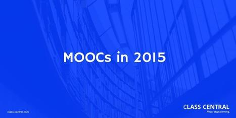 By The Numbers: MOOCS in 2015 - Class Central's MOOC Report | MOOC Analytics | Scoop.it
