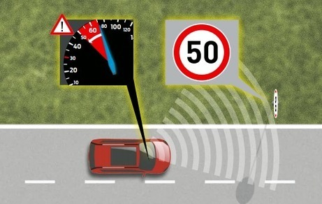 33rd Square: New Ford Feature Can Recognize Speed Limit Signs and Slow Down Cars Automatically | Science, Technology, and Current Futurism | Scoop.it
