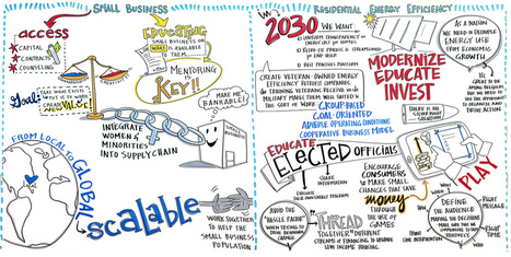 Graphic Facilitation of CGI America 2013 by Ink Factory | Graphic Facilitation | Scoop.it