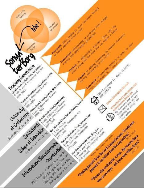 Resume | Resumes | Scoop.it