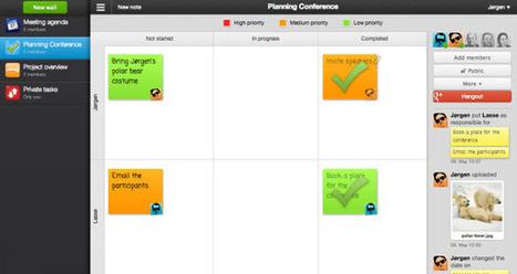 Symphonical, interesante herramienta para organizar tareas colaborativas | Educacion, ecologia y TIC | Scoop.it