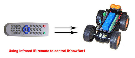 How to use infrared ir remote control to make a robot. iknowvations.in | iknowvations | Scoop.it