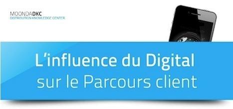 [Infographie] 70% des visites en ligne se convertissent en visites physiques - FrenchWeb.fr | Insight on innovation | Scoop.it