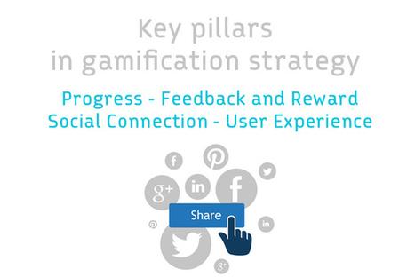 Don't get lost in gamification?   tecnología industrial   Scoop.it