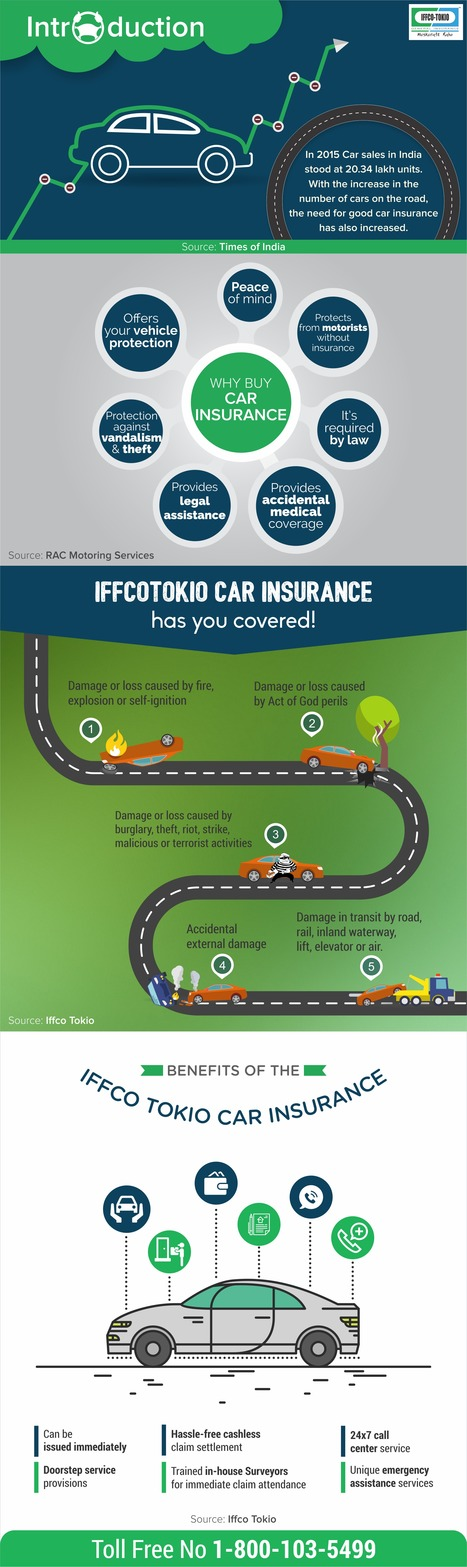 Buy Online Car Insurance Plan by IFFCO Tokio | IFFCO-Tokio General Insurance Policies | Scoop.it
