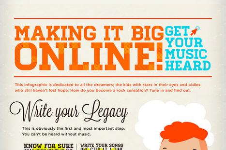 35 Best Ways to Promote Your Music Online | Jazz | Scoop.it