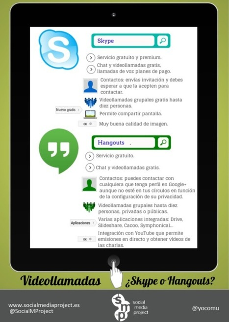 Para tus videoconferencias ¿Skype o Hangout? #infografia #infographic   Seo, Social Media Marketing   Scoop.it