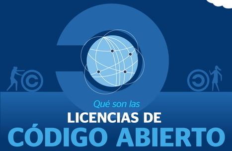 Qué son las licencias de código abierto | educacion-y-ntic | Scoop.it