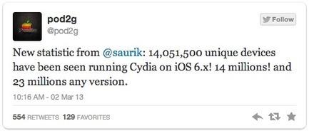 Over 14 Million iDevices On iOS 6 Are Jailbroken | iPhone-Developers | Jailbreak News, Guides, Tutorials | Scoop.it